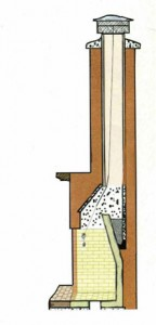 A chimney with a top sealing damper